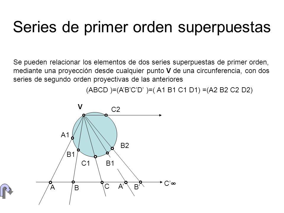Series de primer orden superpuestas