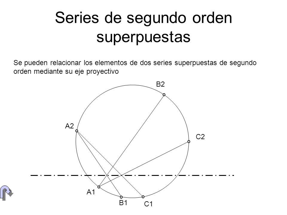 Series de segundo orden superpuestas