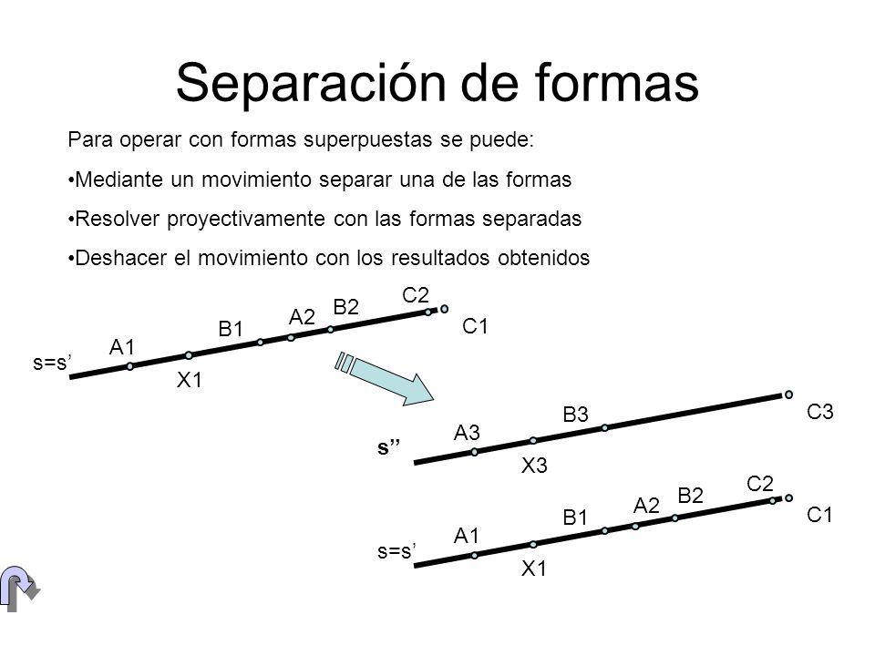 Separación de formas Para operar con formas superpuestas se puede: