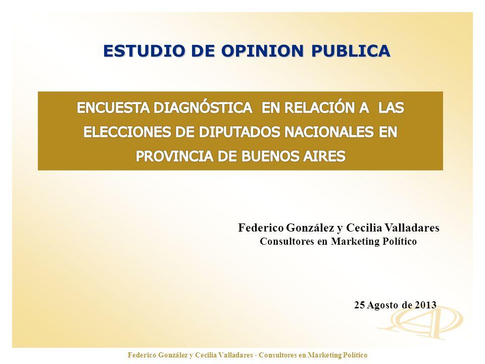 ESTUDIO DE OPINION PUBLICA