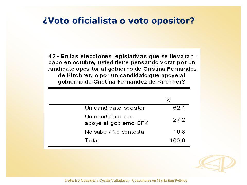 ¿Voto oficialista o voto opositor