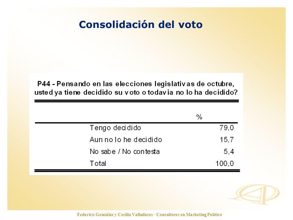 Consolidación del voto
