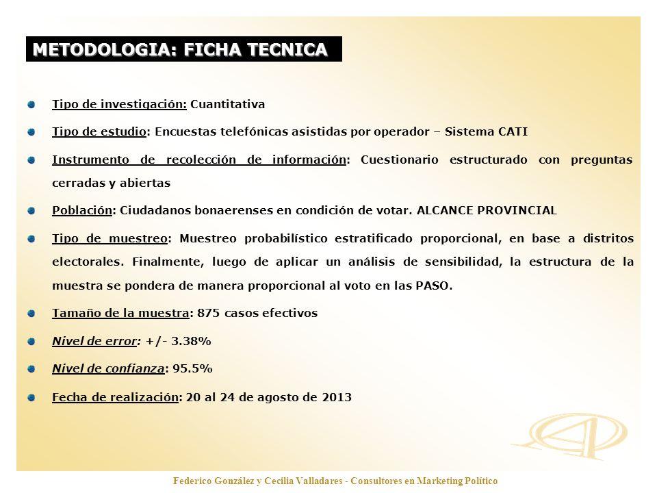 METODOLOGIA: FICHA TECNICA