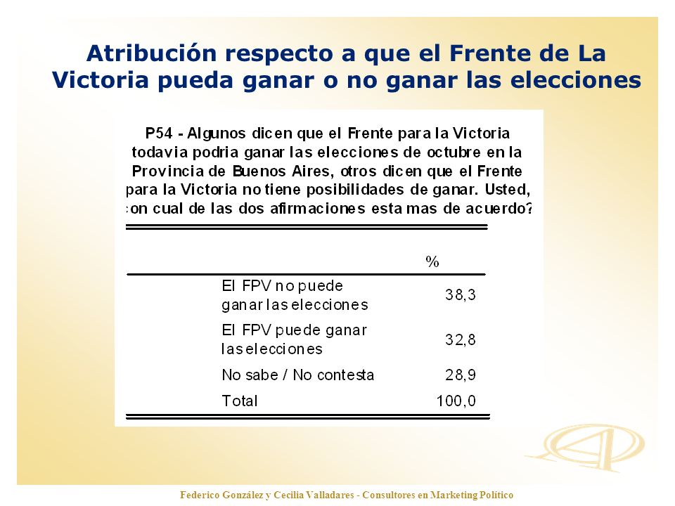 Atribución respecto a que el Frente de La Victoria pueda ganar o no ganar las elecciones