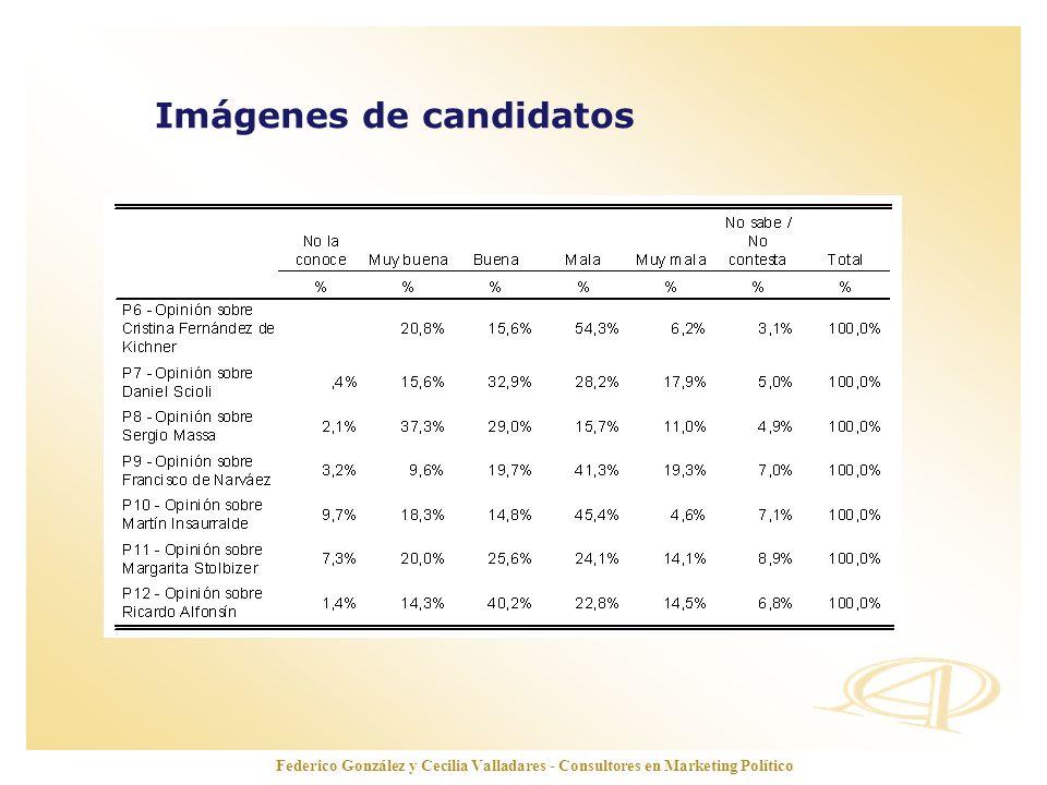 Imágenes de candidatos