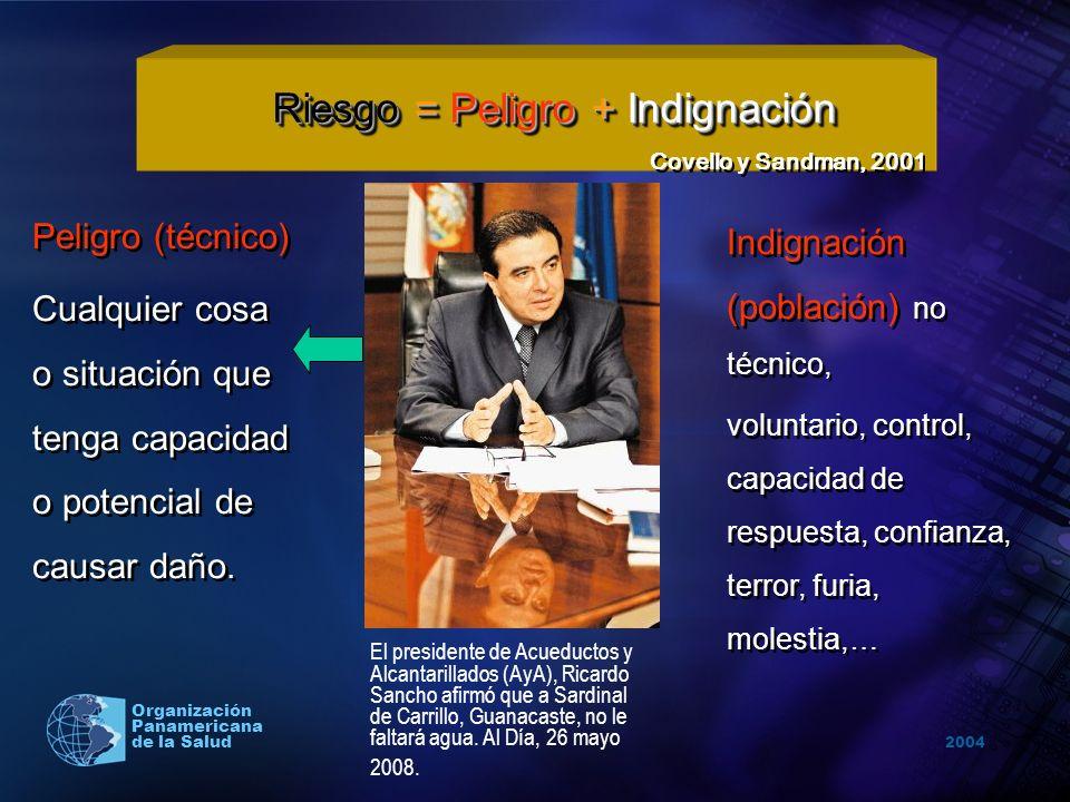 Riesgo = Peligro + Indignación
