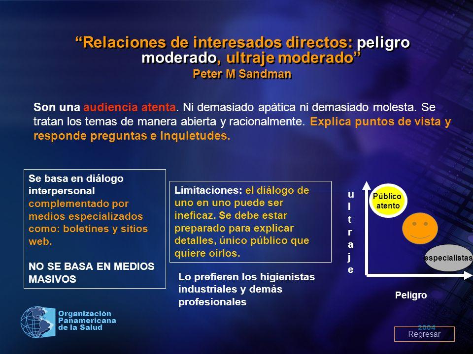 Relaciones de interesados directos: peligro moderado, ultraje moderado