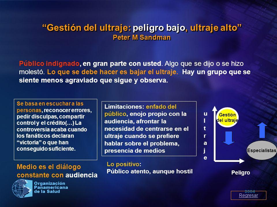 Gestión del ultraje: peligro bajo, ultraje alto