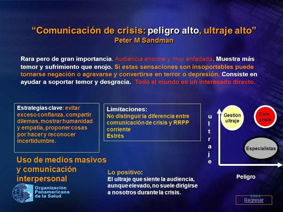 Comunicación de crisis: peligro alto, ultraje alto