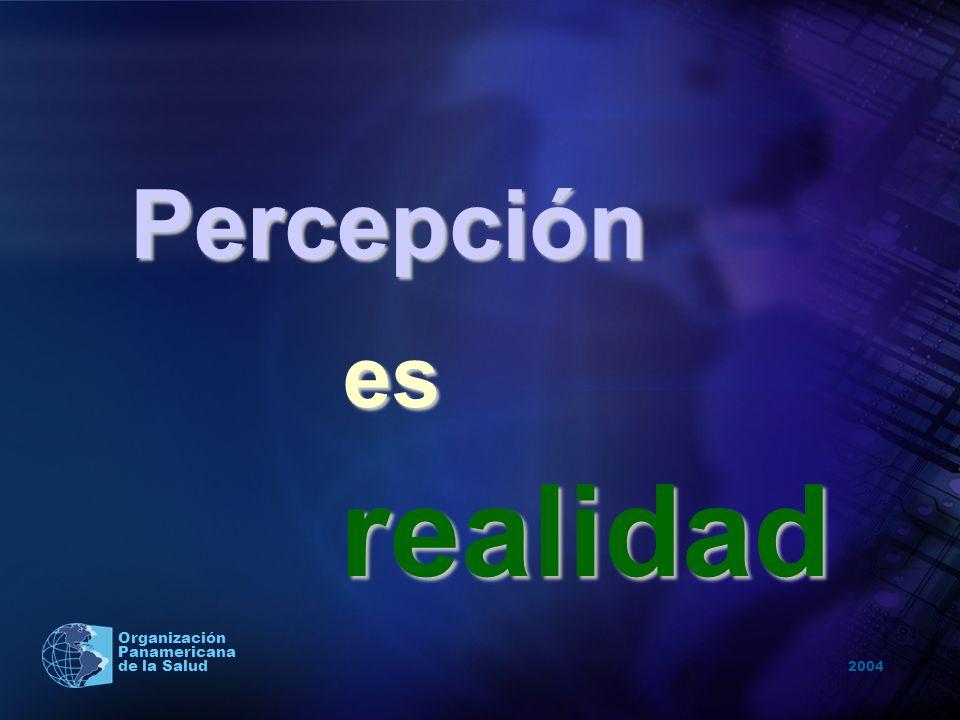 realidad Percepción es