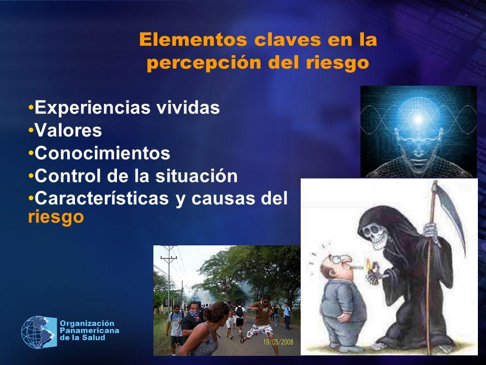 Elementos claves en la percepción del riesgo