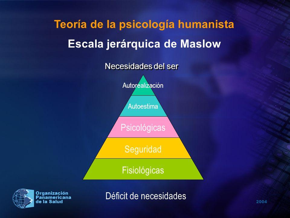 Teoría de la psicología humanista Escala jerárquica de Maslow