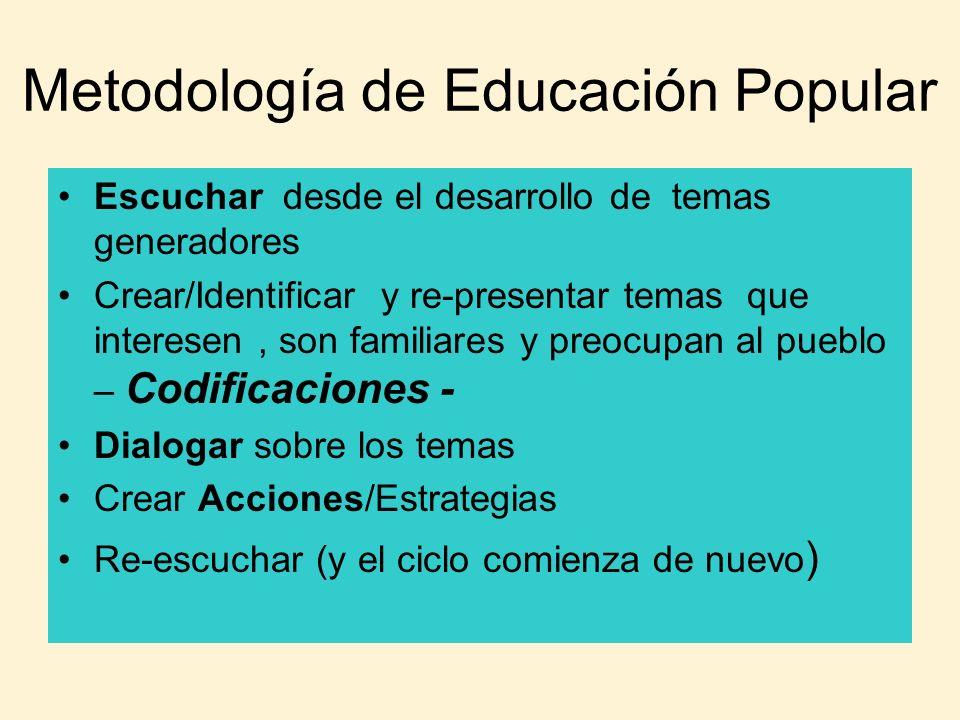 Metodología de Educación Popular