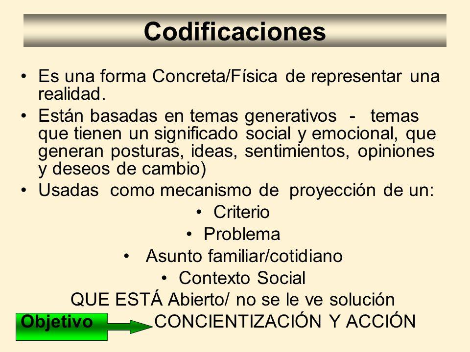 Codificaciones Es una forma Concreta/Física de representar una realidad.