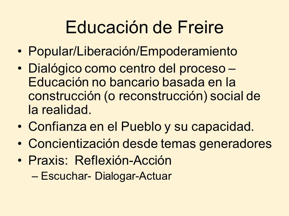 Educación de Freire Popular/Liberación/Empoderamiento
