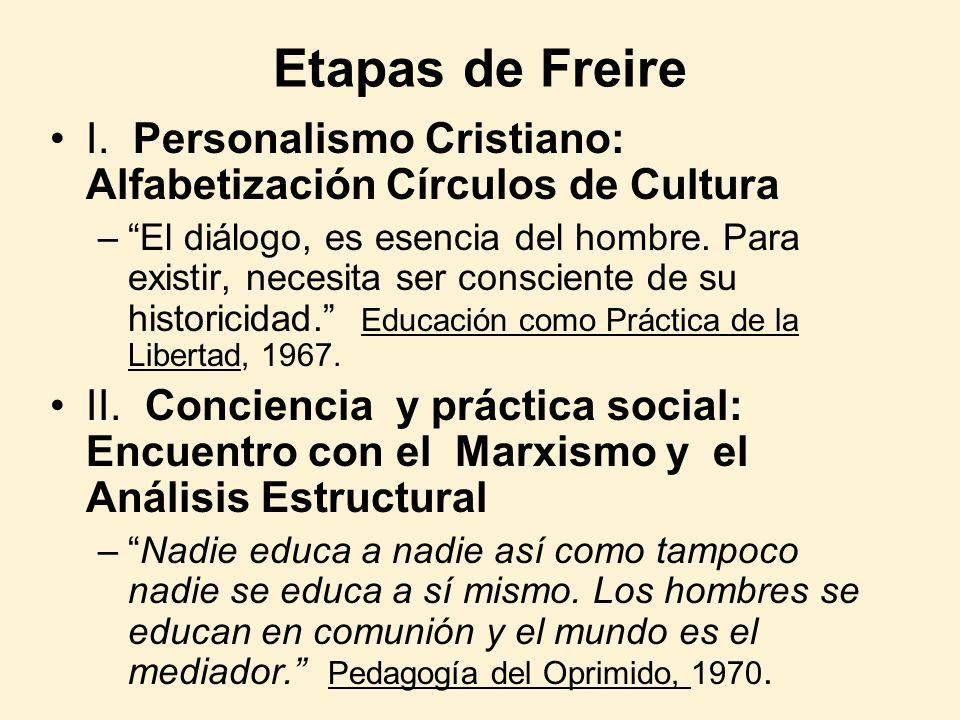 Etapas de Freire I. Personalismo Cristiano: Alfabetización Círculos de Cultura.