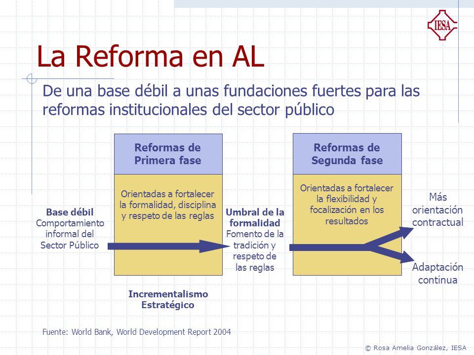La Reforma en AL De una base débil a unas fundaciones fuertes para las