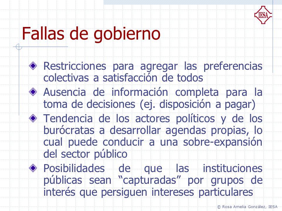Fallas de gobierno Restricciones para agregar las preferencias colectivas a satisfacción de todos.