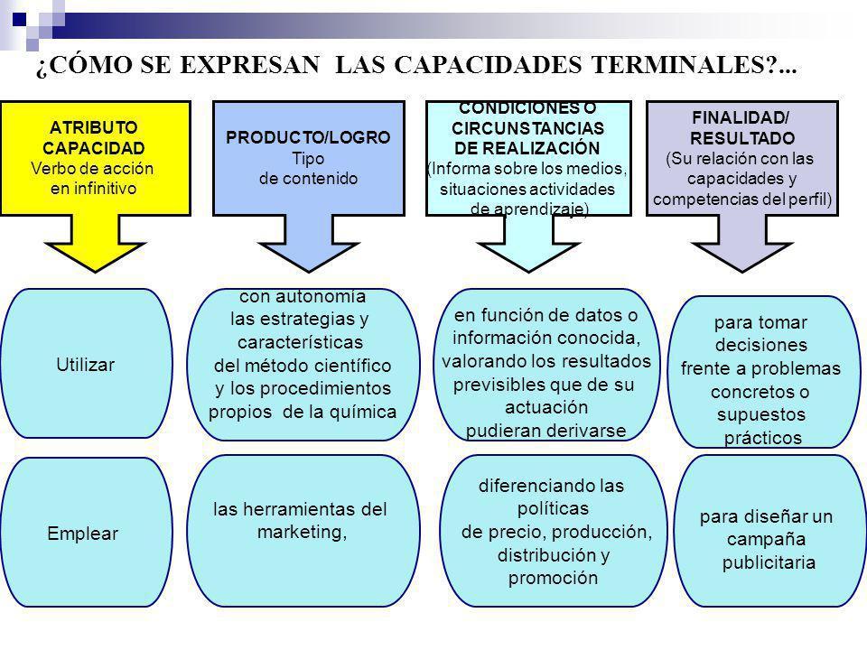 ¿CÓMO SE EXPRESAN LAS CAPACIDADES TERMINALES ...