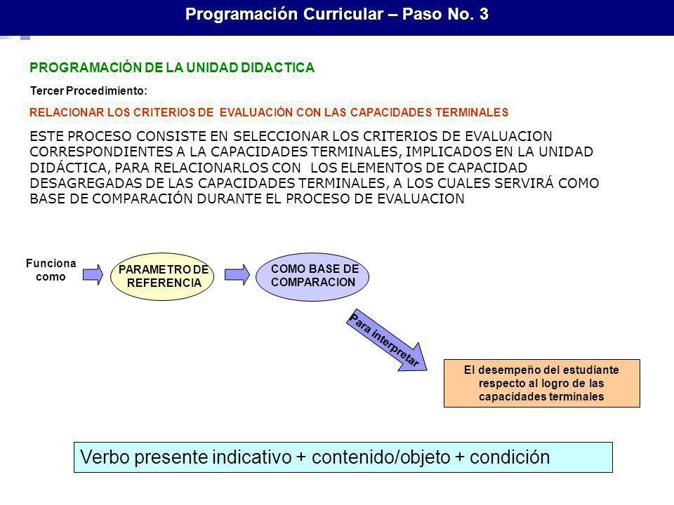 Programación Curricular – Paso No. 3 PARAMETRO DE REFERENCIA