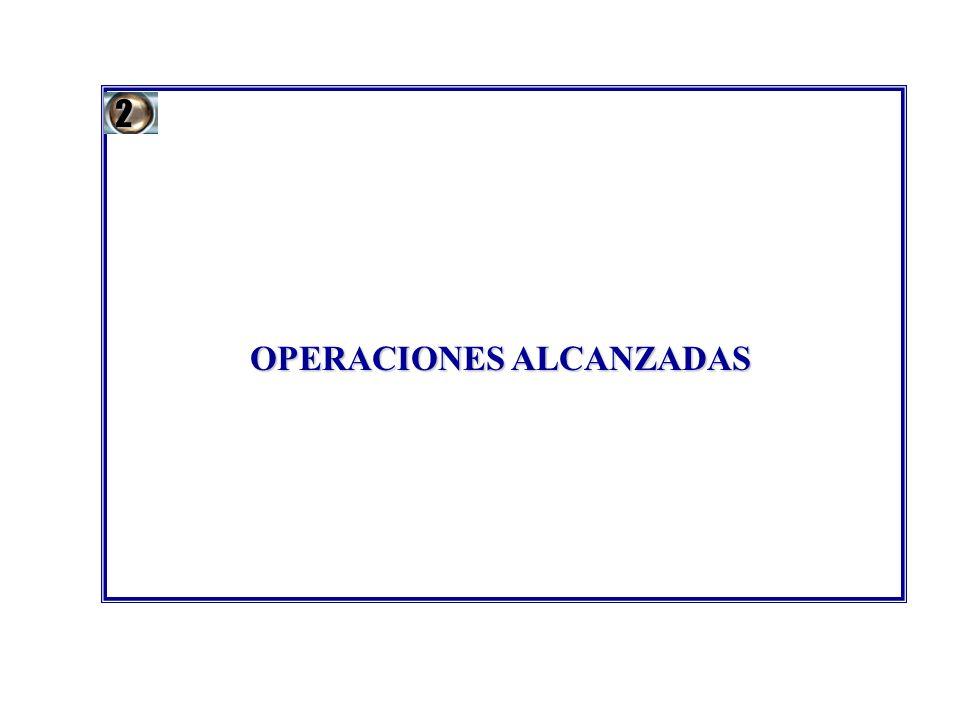 OPERACIONES ALCANZADAS