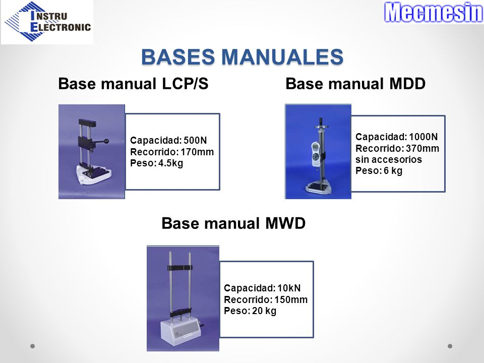 Base manual LCP/S Base manual MDD Base manual MWD
