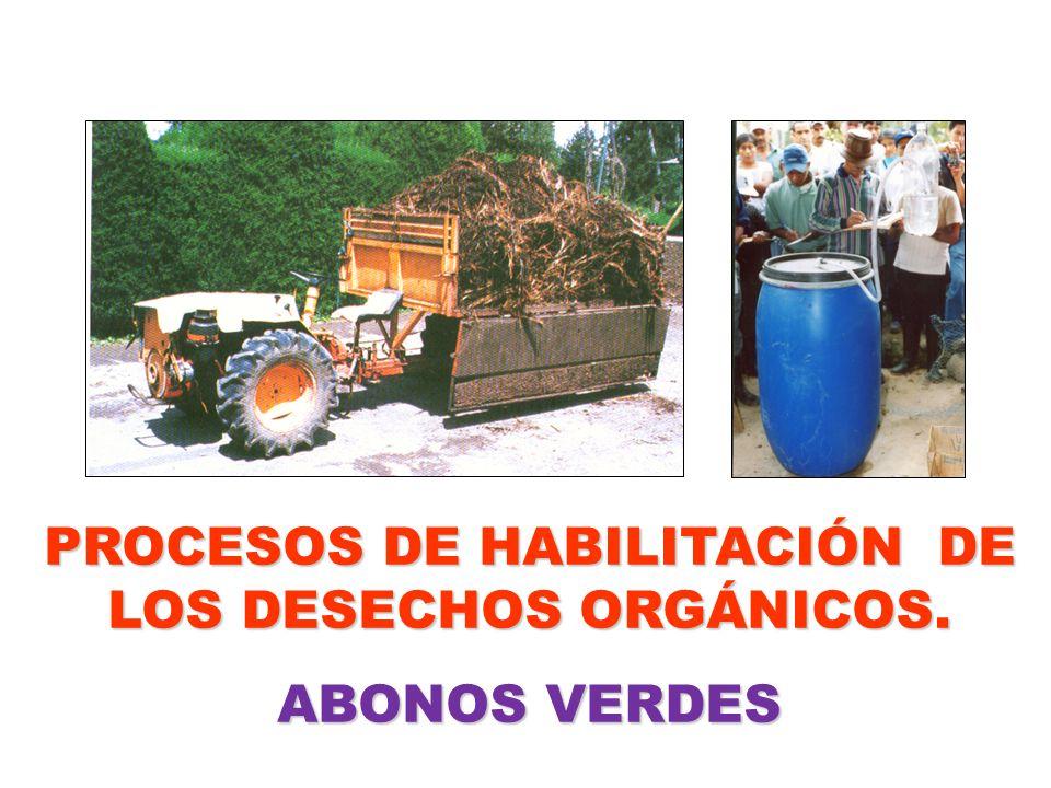PROCESOS DE HABILITACIÓN DE LOS DESECHOS ORGÁNICOS.