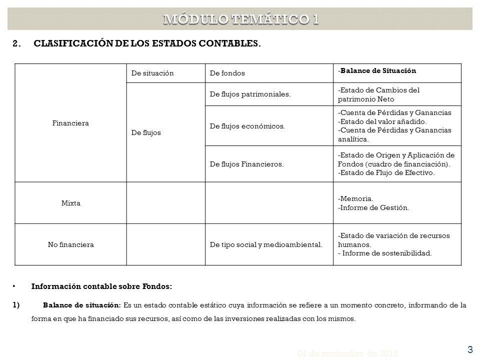 MÓDULO TEMÁTICO 1 CLASIFICACIÓN DE LOS ESTADOS CONTABLES.