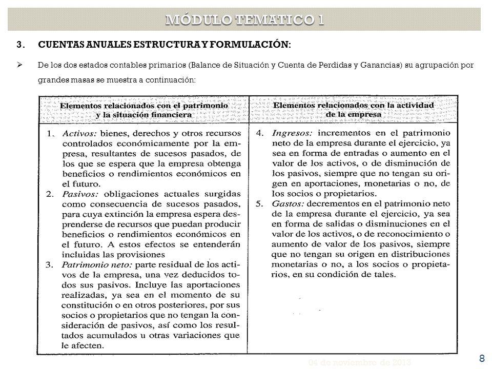 MÓDULO TEMATICO 1 CUENTAS ANUALES ESTRUCTURA Y FORMULACIÓN: