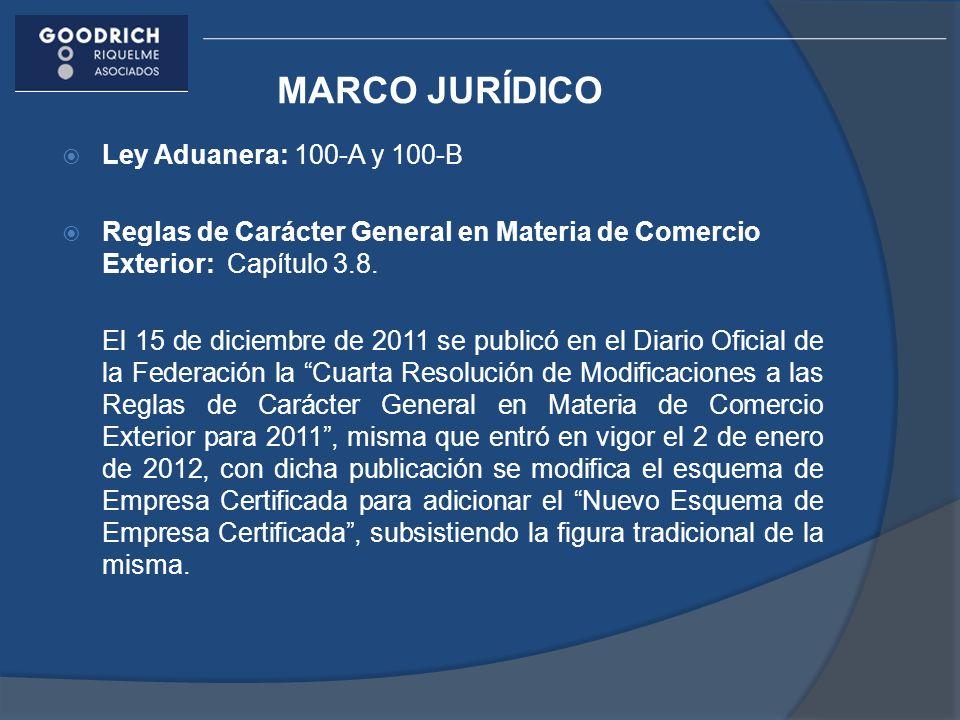 MARCO JURÍDICO Ley Aduanera: 100-A y 100-B