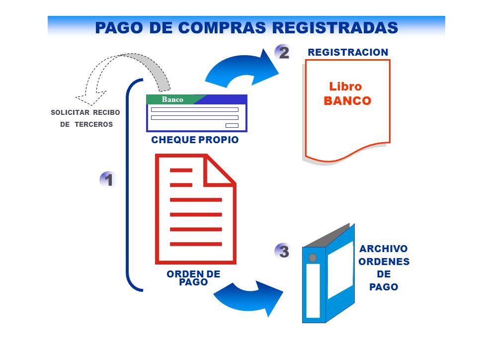 PAGO DE COMPRAS REGISTRADAS