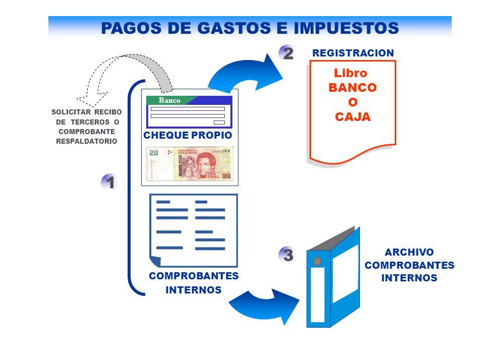 PAGOS DE GASTOS E IMPUESTOS