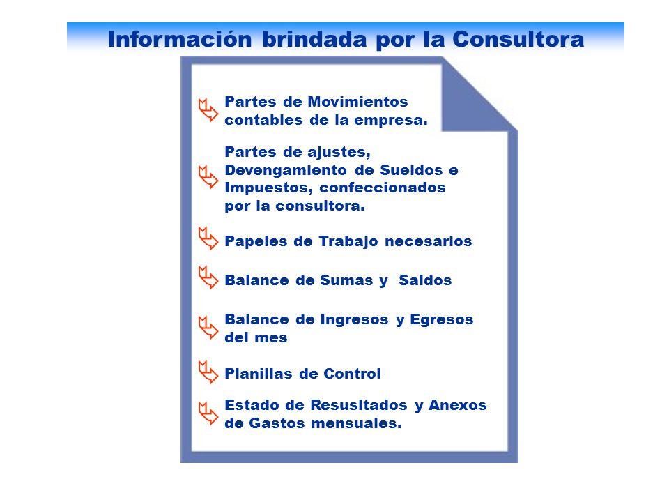 Información brindada por la Consultora