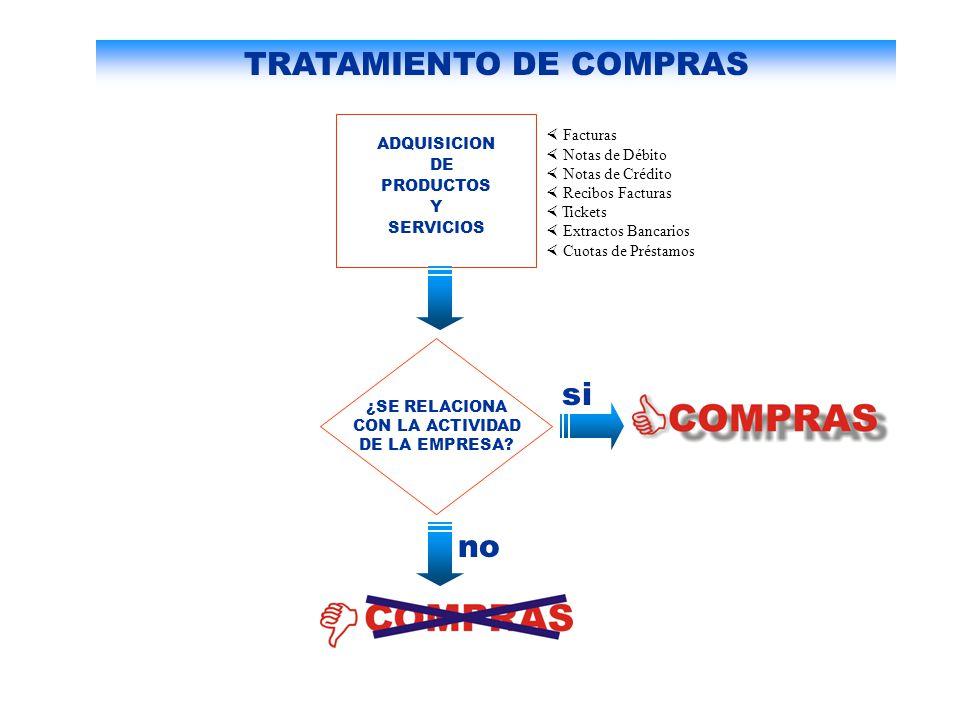 TRATAMIENTO DE COMPRAS