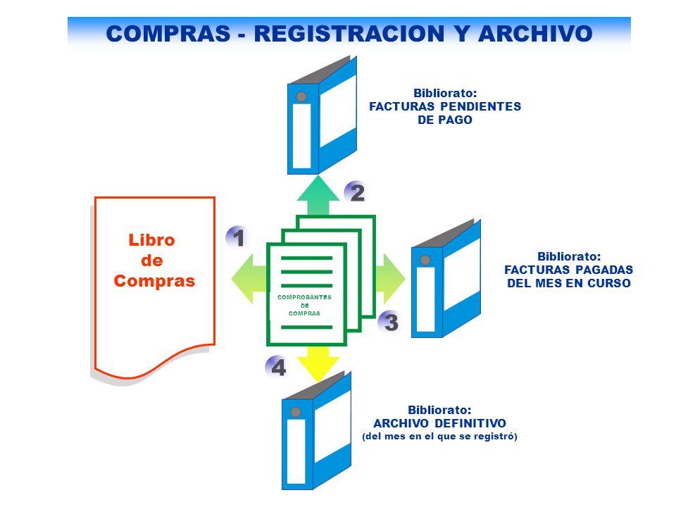 COMPRAS - REGISTRACION Y ARCHIVO