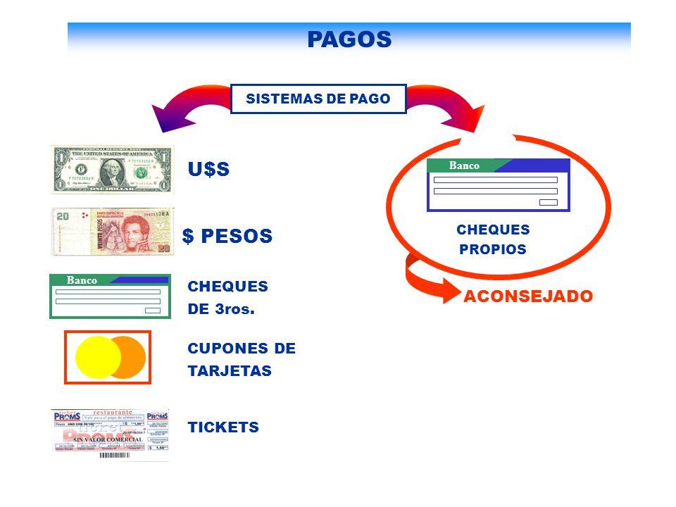 PAGOS U$S $ PESOS ACONSEJADO CHEQUES DE 3ros. CUPONES DE TARJETAS
