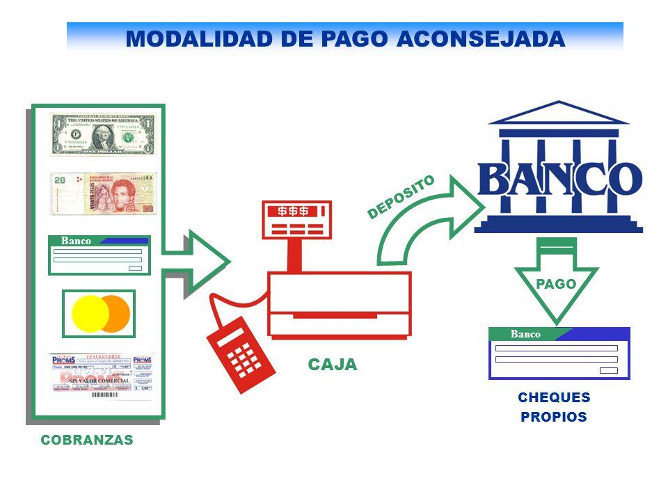 MODALIDAD DE PAGO ACONSEJADA