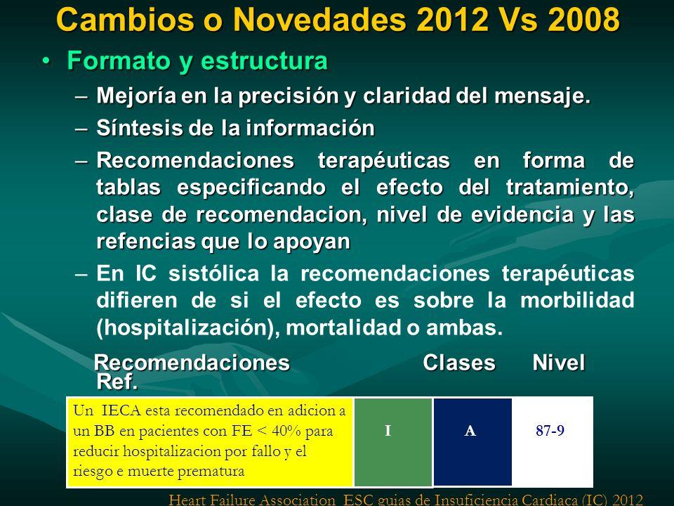 Cambios o Novedades 2012 Vs 2008 Formato y estructura
