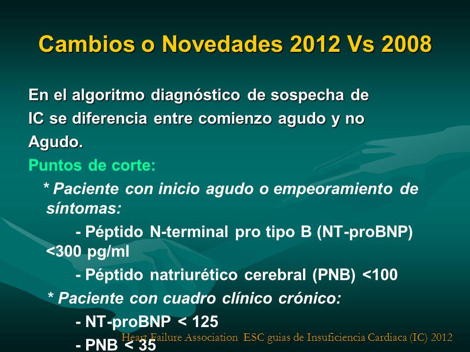 Cambios o Novedades 2012 Vs 2008 En el algoritmo diagnóstico de sospecha de. IC se diferencia entre comienzo agudo y no.