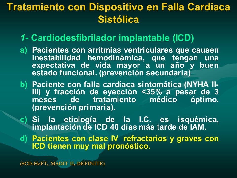 Tratamiento con Dispositivo en Falla Cardiaca Sistólica