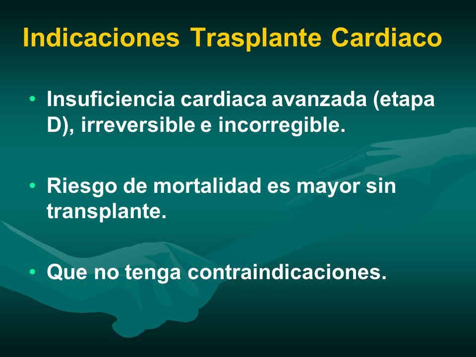 Indicaciones Trasplante Cardiaco