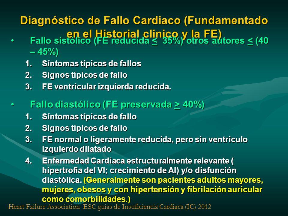 Diagnóstico de Fallo Cardiaco (Fundamentado en el Historial clinico y la FE)