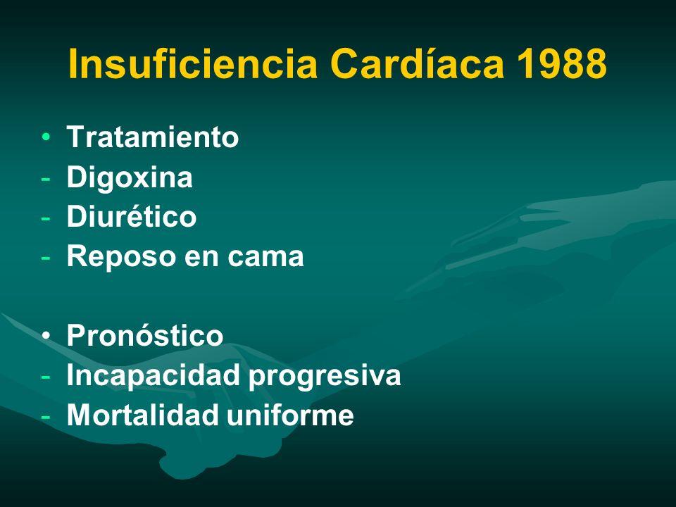Insuficiencia Cardíaca 1988