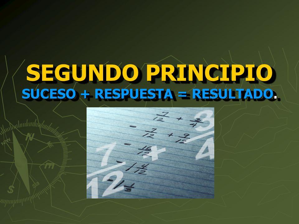 SEGUNDO PRINCIPIO SUCESO + RESPUESTA = RESULTADO.