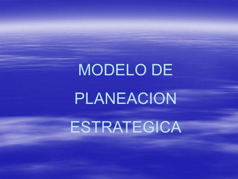MODELO DE PLANEACION ESTRATEGICA
