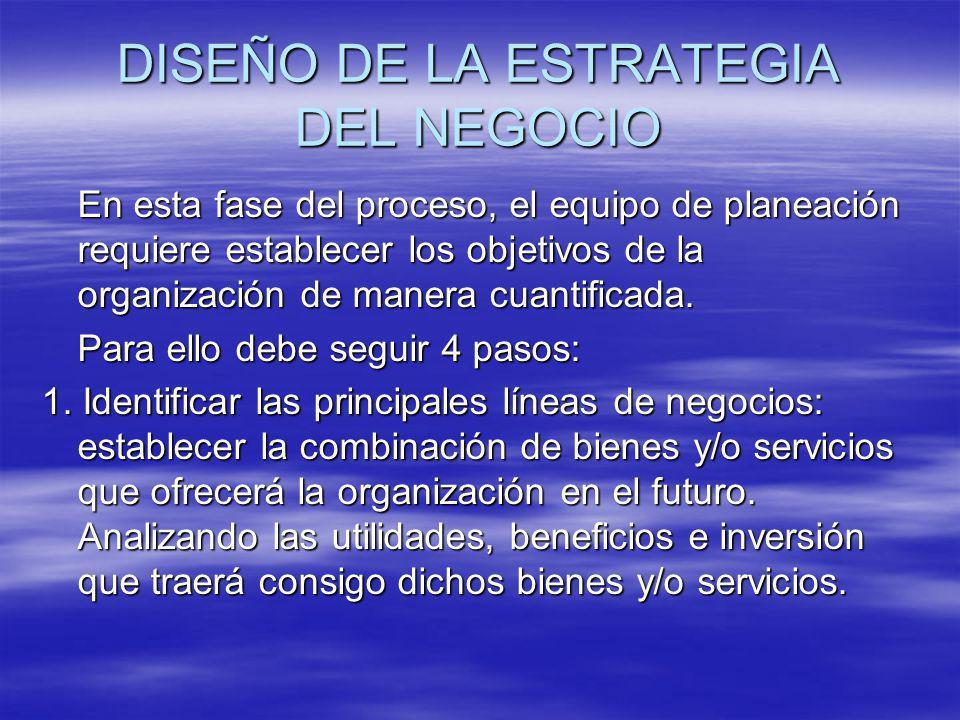 DISEÑO DE LA ESTRATEGIA DEL NEGOCIO