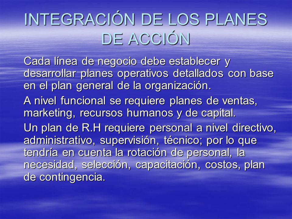 INTEGRACIÓN DE LOS PLANES DE ACCIÓN