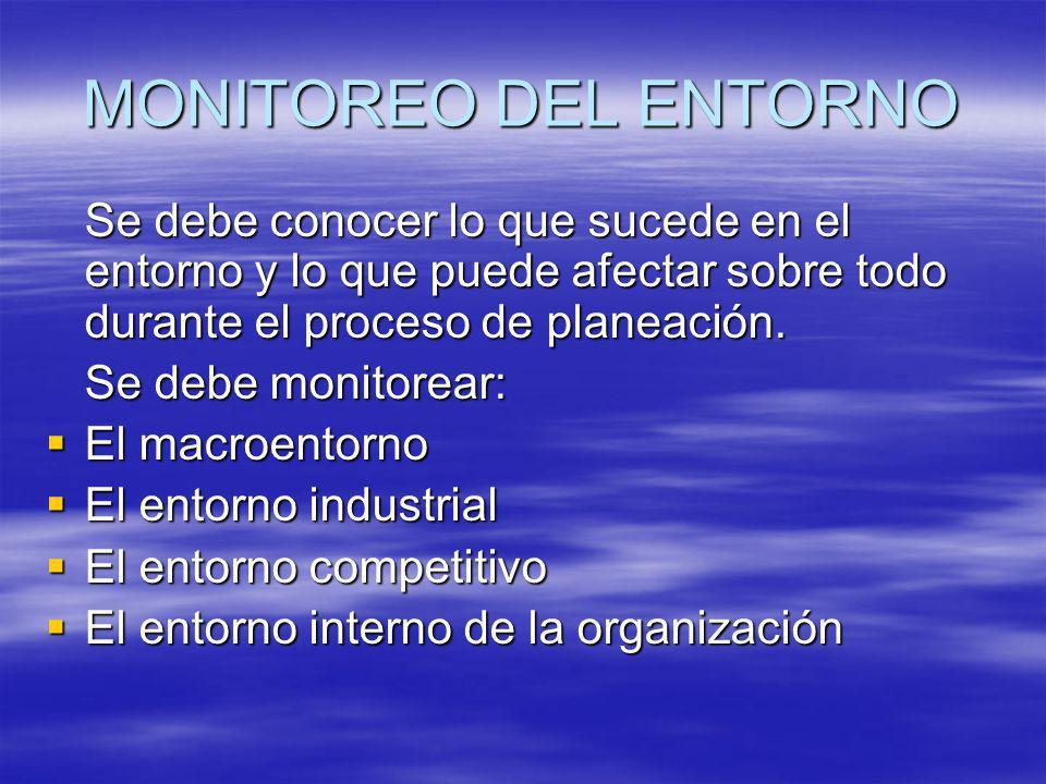 MONITOREO DEL ENTORNO Se debe conocer lo que sucede en el entorno y lo que puede afectar sobre todo durante el proceso de planeación.