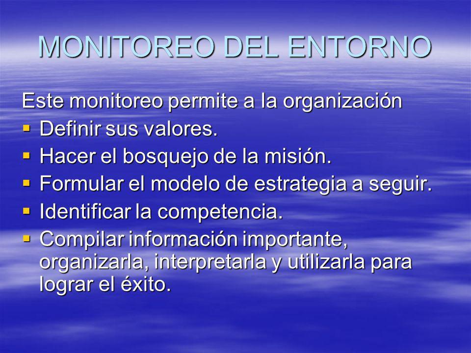 MONITOREO DEL ENTORNO Este monitoreo permite a la organización