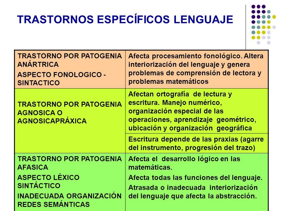 TRASTORNOS ESPECÍFICOS LENGUAJE